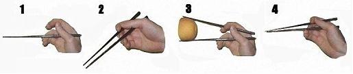 Správné použití jídelních hůlek